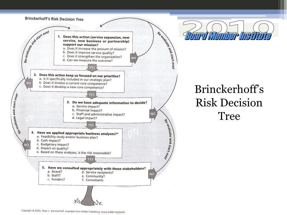 Brinckerhoffs Risk Decision Tree