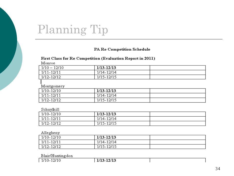 34 Planning Tip