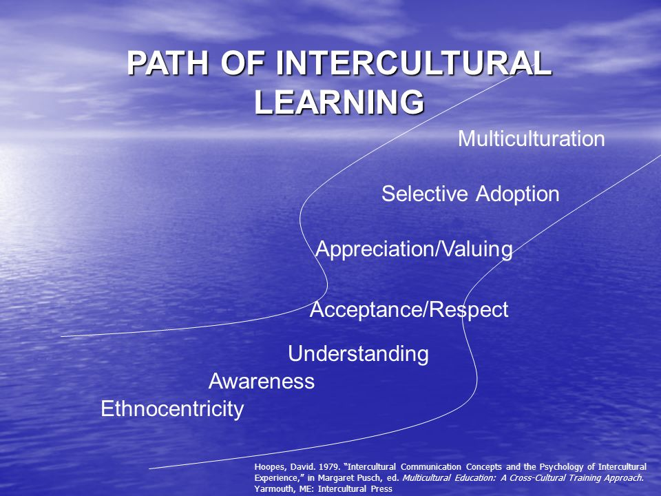 PATH OF INTERCULTURAL LEARNING Multiculturation Selective Adoption Appreciation/Valuing Acceptance/Respect Understanding Awareness Ethnocentricity Hoopes, David.