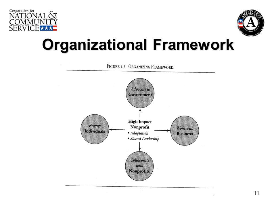 11 Organizational Framework