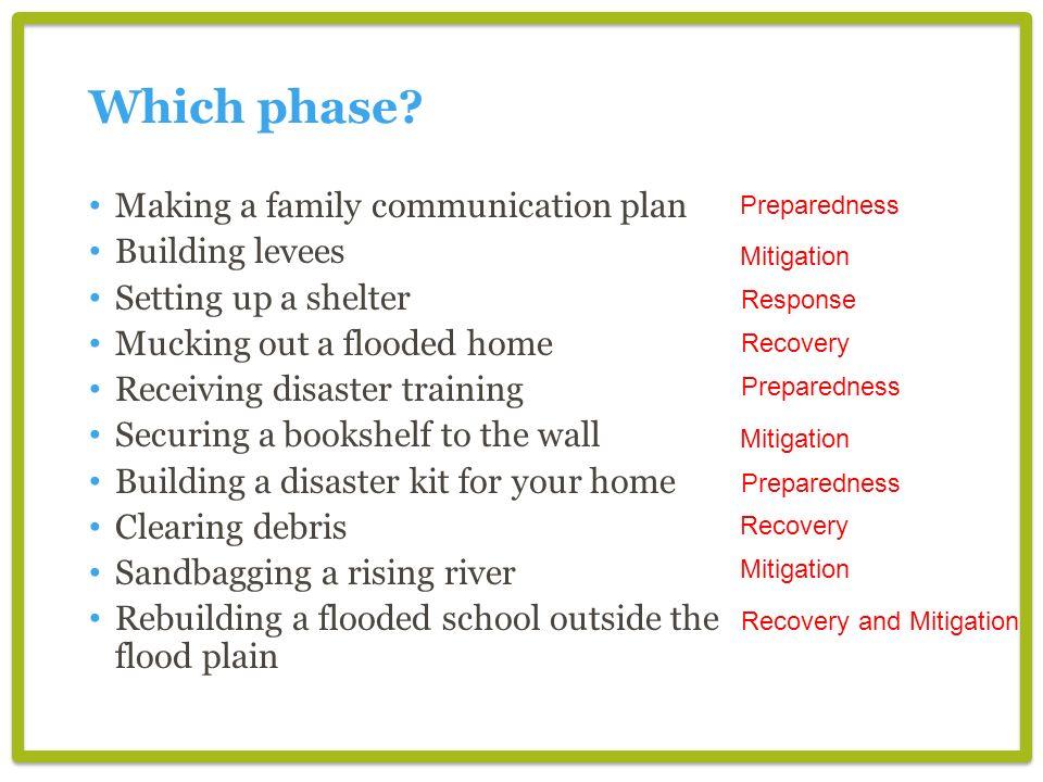 Which phase? Preparedness Mitigation Response Recovery Preparedness Mitigation Recovery Mitigation Recovery and Mitigation Making a family communicati