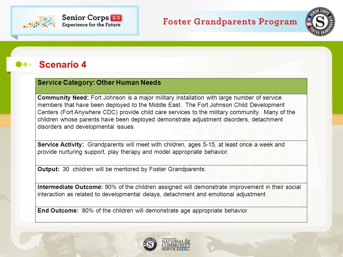 Scenario 4 Service Category: Other Human Needs Community Need: Fort Johnson is a major military installation with large number of service members that