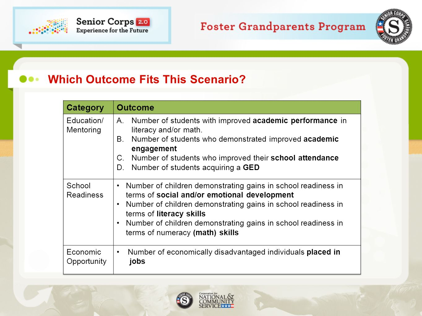 Scenario 1 Debrief Output: Number of students that completed participation in CNCS- supported K-12 education programs.