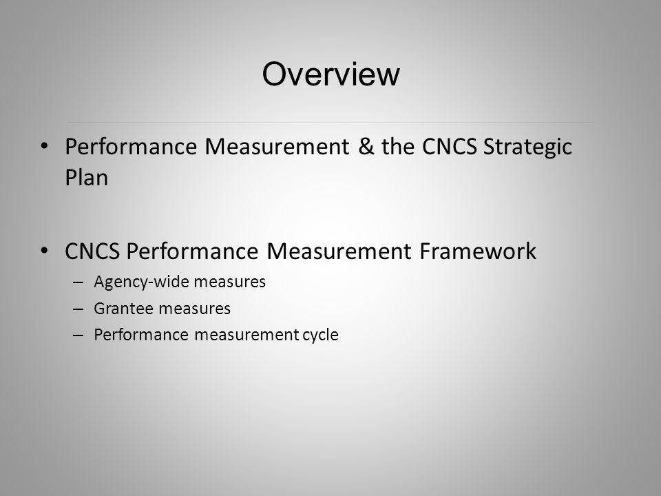 Performance Measurement & the CNCS Strategic Plan CNCS Performance Measurement Framework – Agency-wide measures – Grantee measures – Performance measu