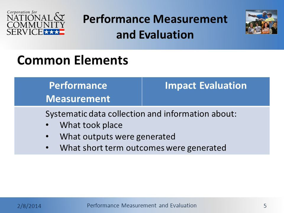 Performance Measurement and Evaluation 2/8/2014 Performance Measurement and Evaluation 5 Performance Measurement Impact Evaluation Systematic data col