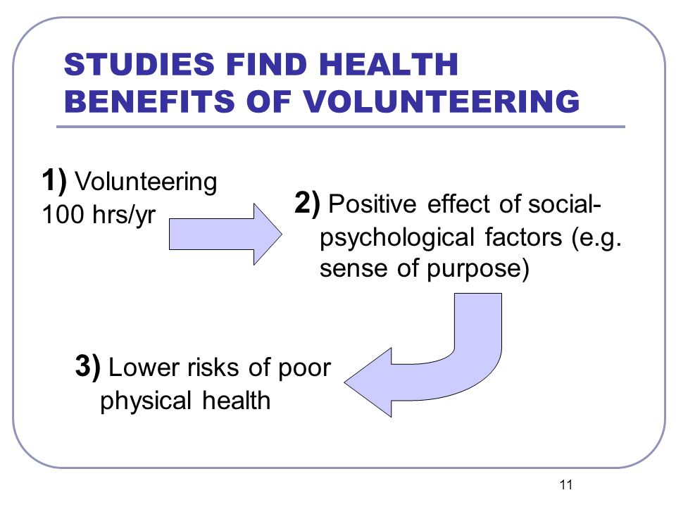 11 STUDIES FIND HEALTH BENEFITS OF VOLUNTEERING 2) Positive effect of social- psychological factors (e.g.