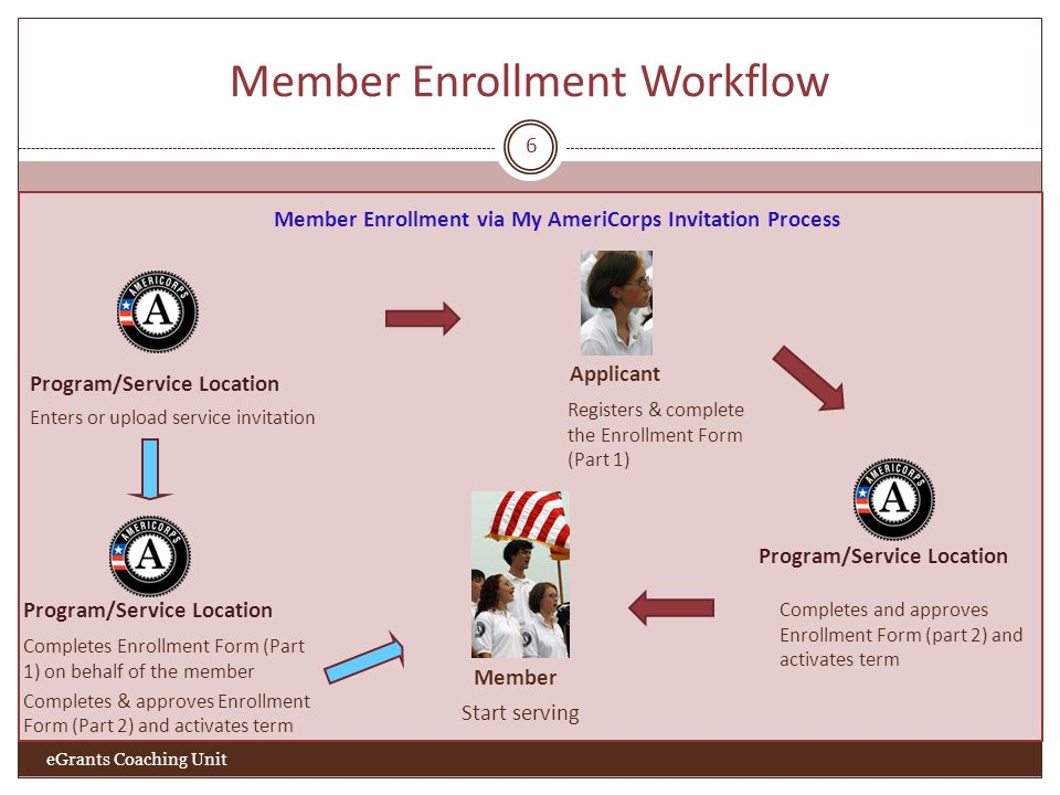 Invite Members 7 eGrants Coaching Unit Click on Invite Members on the left navigational panel
