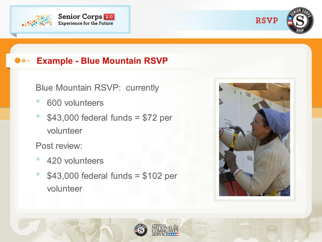 Example - Blue Mountain RSVP Blue Mountain RSVP: currently 600 volunteers $43,000 federal funds = $72 per volunteer Post review: 420 volunteers $43,000 federal funds = $102 per volunteer