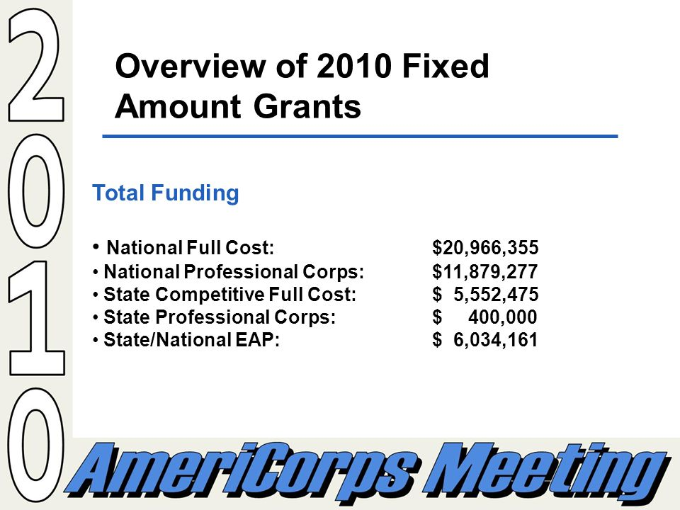 Overview of 2010 Fixed Amount Grants Total Funding National Full Cost:$20,966,355 National Professional Corps:$11,879,277 State Competitive Full Cost:$ 5,552,475 State Professional Corps:$ 400,000 State/National EAP:$ 6,034,161