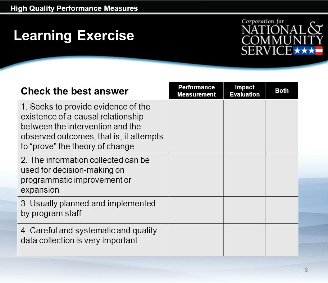 High Quality Performance Measures Learning Exercise 1.Which outcome is too ambitious.
