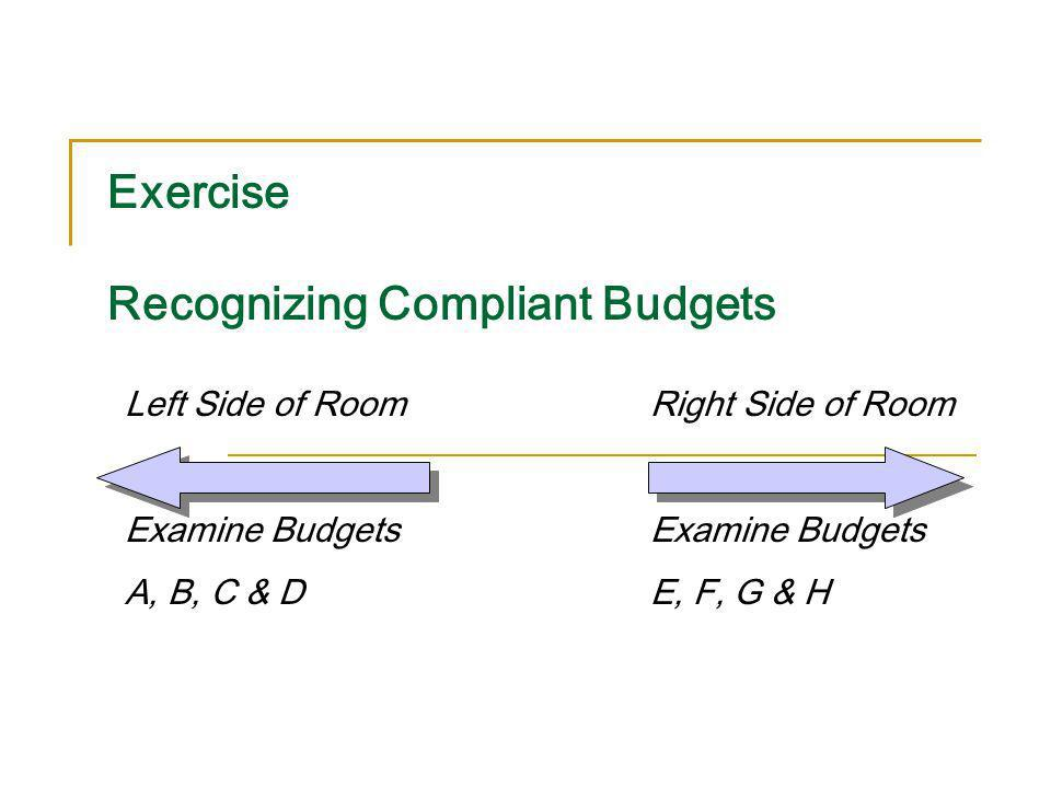 Exercise Recognizing Compliant Budgets Left Side of RoomRight Side of RoomExamine Budgets A, B, C & DE, F, G & H