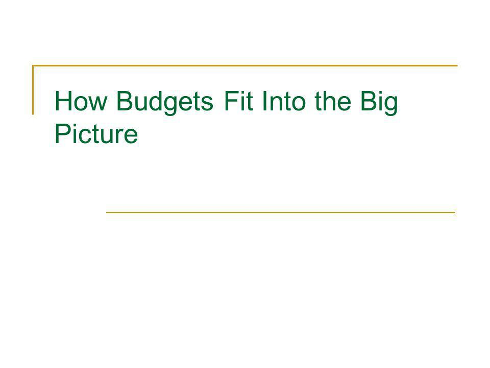 How Budgets Fit Into the Big Picture