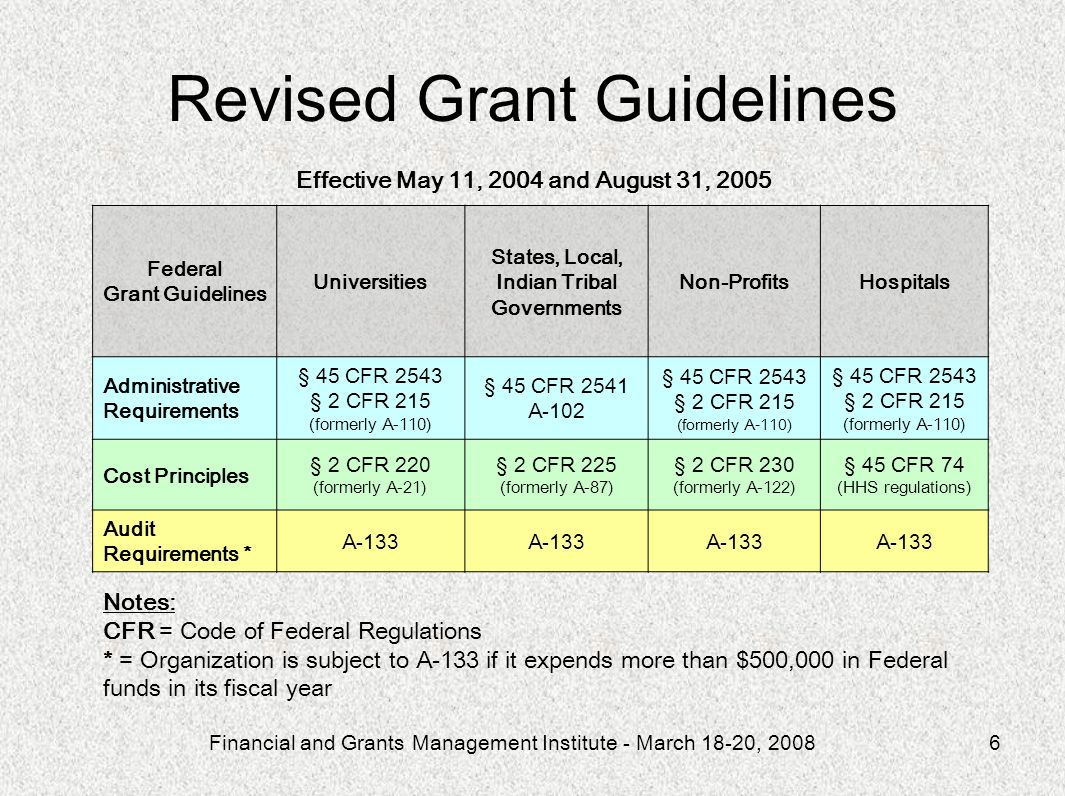Financial and Grants Management Institute - March 18-20, 20086 Federal Grant Guidelines Universities States, Local, Indian Tribal Governments Non-ProfitsHospitals Administrative Requirements § 45 CFR 2543 § 2 CFR 215 (formerly A-110) § 45 CFR 2541 A-102 § 45 CFR 2543 § 2 CFR 215 (formerly A-110) § 45 CFR 2543 § 2 CFR 215 (formerly A-110) Cost Principles § 2 CFR 220 (formerly A-21) § 2 CFR 225 (formerly A-87) § 2 CFR 230 (formerly A-122) § 45 CFR 74 (HHS regulations) Audit Requirements * A-133 Notes: CFR = Code of Federal Regulations * = Organization is subject to A-133 if it expends more than $500,000 in Federal funds in its fiscal year Effective May 11, 2004 and August 31, 2005 Revised Grant Guidelines