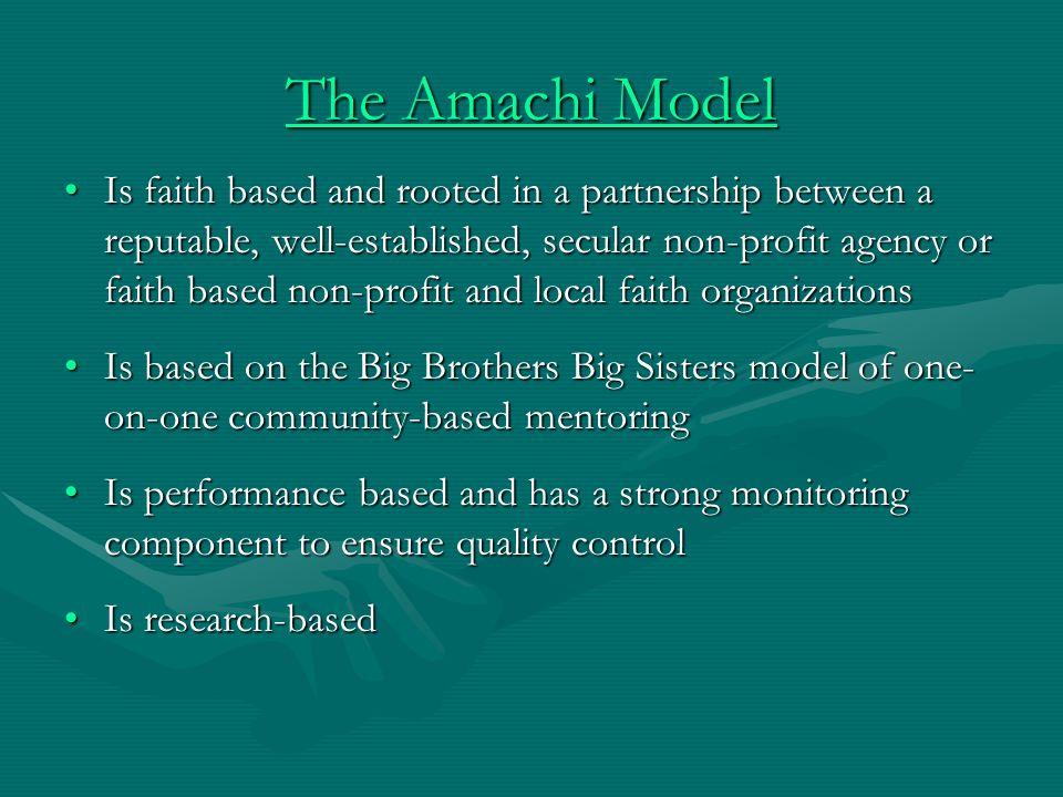 Amachi Models Across The Country 116 Amachi modeled agencies –36 states and Washington D.C.