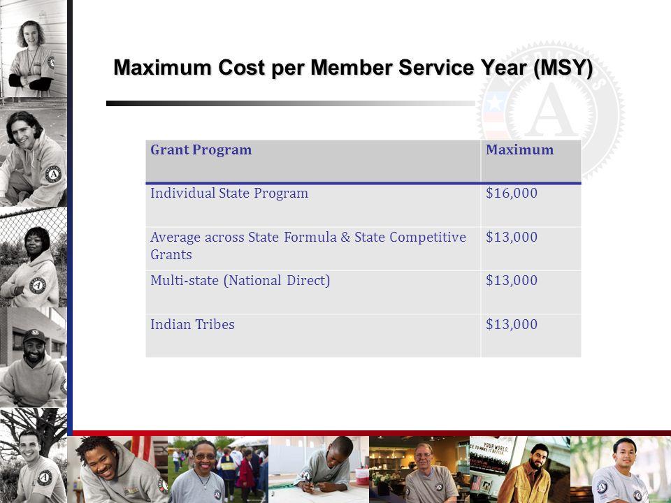 Maximum Cost per Member Service Year (MSY) Grant ProgramMaximum Individual State Program$16,000 Average across State Formula & State Competitive Grant