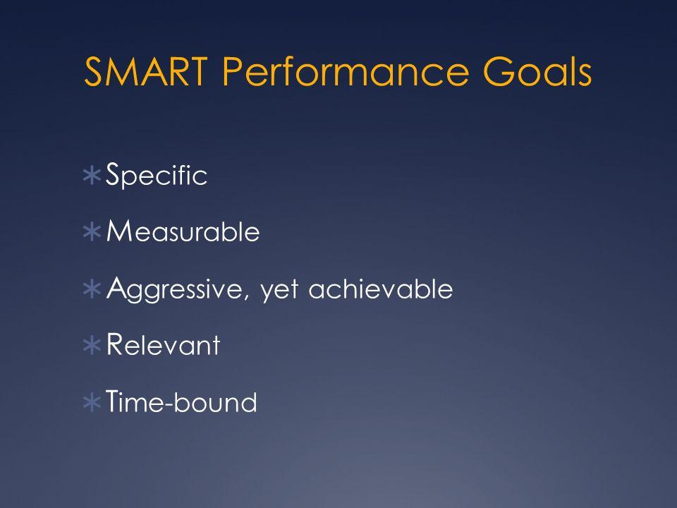 SMART Performance Goals S pecific M easurable A ggressive, yet achievable R elevant T ime-bound