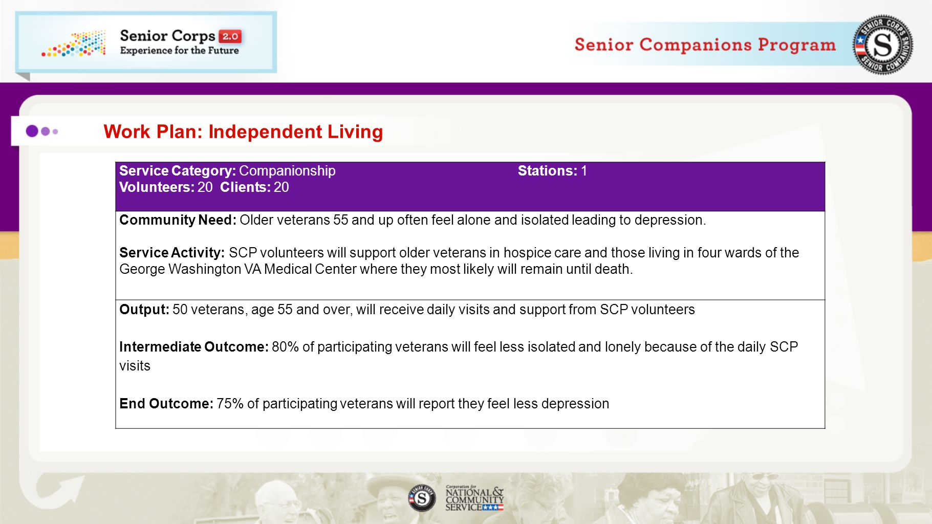 Work Plan: Independent Living Service Category: Companionship Stations: 1 Volunteers: 20 Clients: 20 Community Need: Older veterans 55 and up often feel alone and isolated leading to depression.