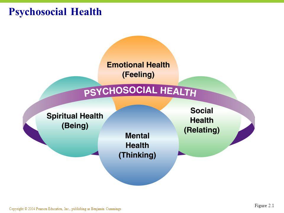 Copyright © 2004 Pearson Education, Inc., publishing as Benjamin Cummings Psychosocial Health Figure 2.1
