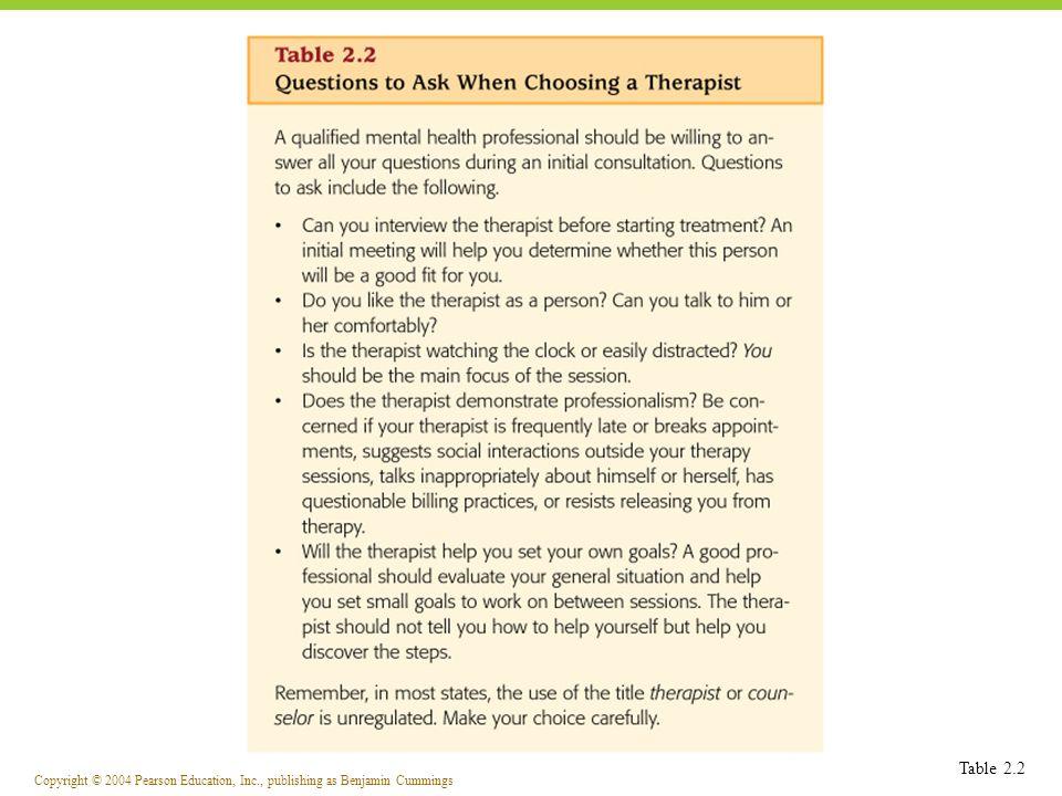Copyright © 2004 Pearson Education, Inc., publishing as Benjamin Cummings Table 2.2