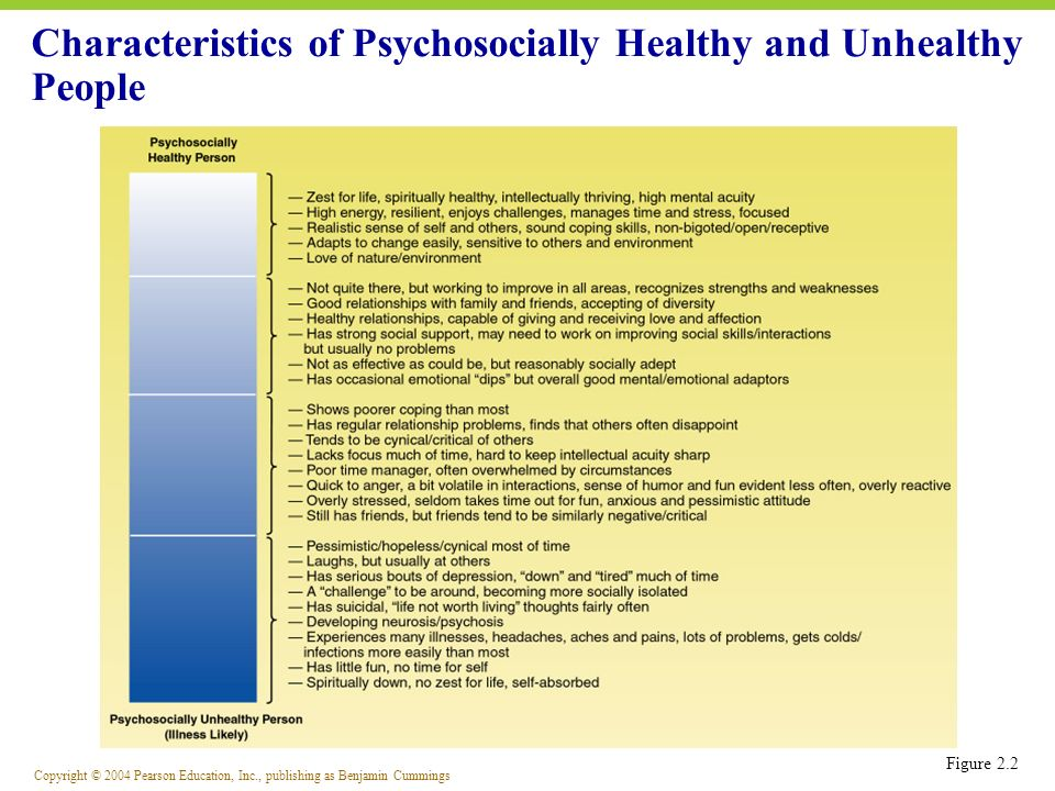 Copyright © 2004 Pearson Education, Inc., publishing as Benjamin Cummings Defining Psychosocial Health Mental Health: The Thinking You The thinking part of psychosocial health Mentally healthy people tend to respond in positive ways Irrational thinking may indicate poor mental health