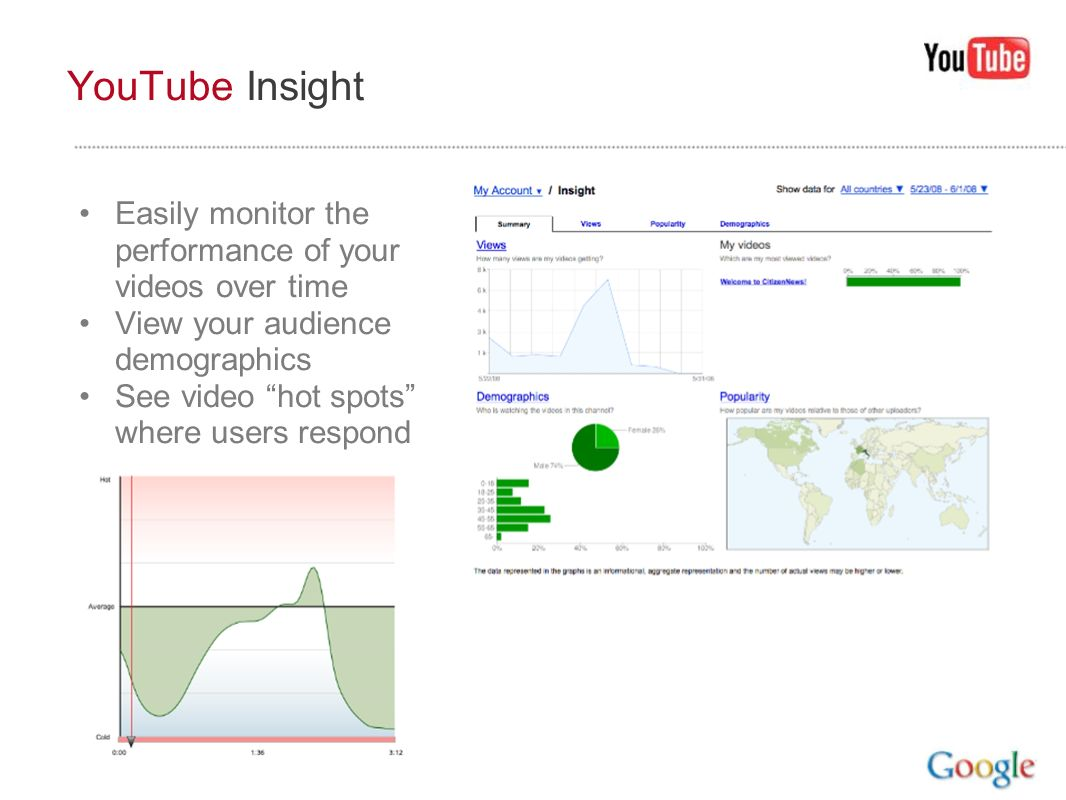 Easily monitor the performance of your videos over time View your audience demographics See video hot spots where users respond YouTube Insight