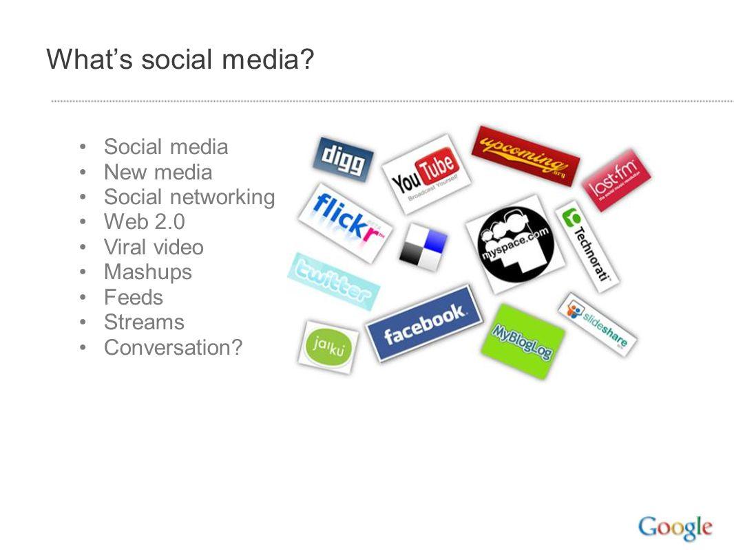 Whats social media.