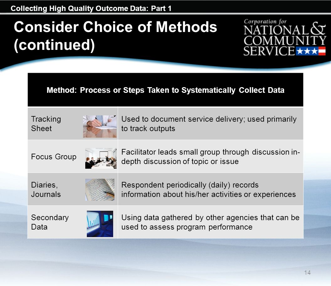 Collecting High Quality Outcome Data: Part 1 Method: Process or Steps Taken to Systematically Collect Data Tracking Sheet Used to document service del