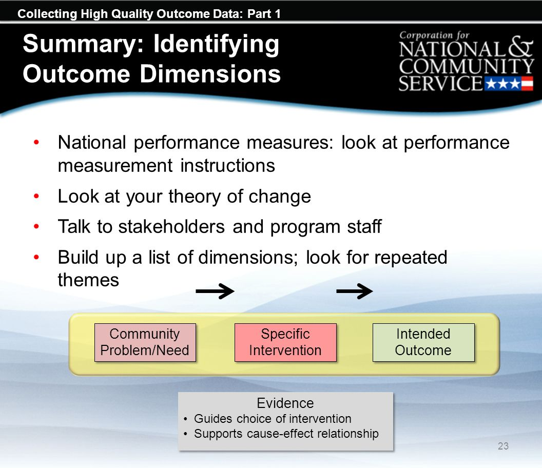 Collecting High Quality Outcome Data: Part 1 Summary: Identifying Outcome Dimensions National performance measures: look at performance measurement instructions Look at your theory of change Talk to stakeholders and program staff Build up a list of dimensions; look for repeated themes 23 Evidence Guides choice of intervention Supports cause-effect relationship Evidence Guides choice of intervention Supports cause-effect relationship Community Problem/Need Specific Intervention Intended Outcome