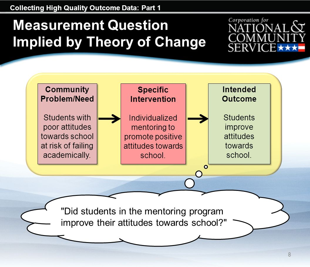 Collecting High Quality Outcome Data: Part 1 Measurement Question Implied by Theory of Change 8 Intended Outcome Students improve attitudes towards school.