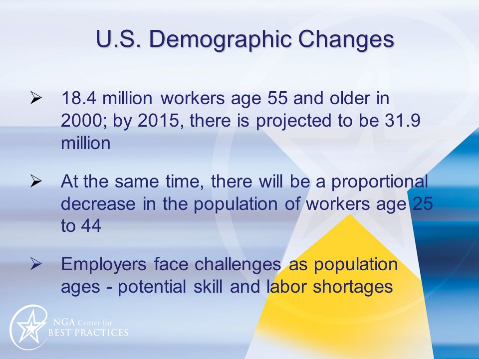 U.S. Demographic Changes U.S.