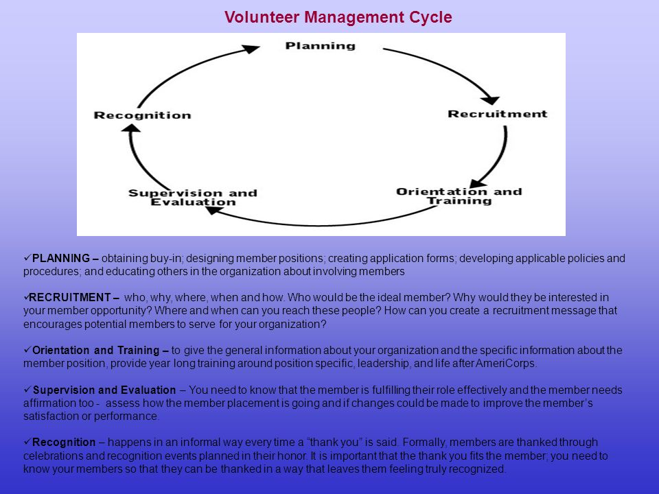 Volunteer Management Cycle PLANNING – obtaining buy-in; designing member positions; creating application forms; developing applicable policies and procedures; and educating others in the organization about involving members RECRUITMENT – who, why, where, when and how.