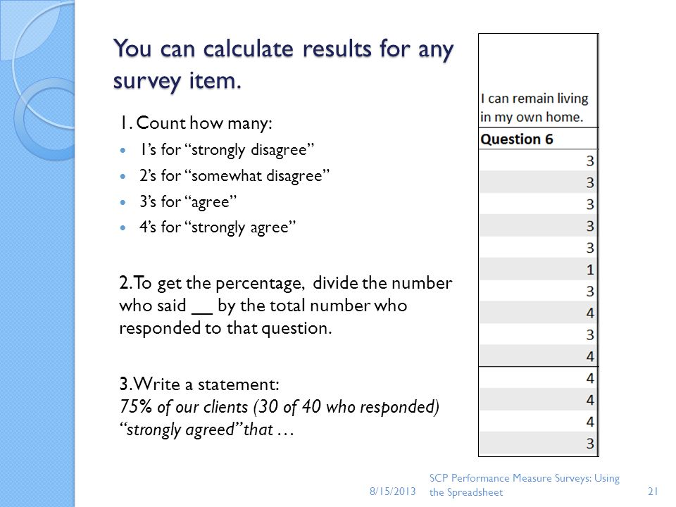 You can calculate results for any survey item. 1. Count how many: 1s for strongly disagree 2s for somewhat disagree 3s for agree 4s for strongly agree