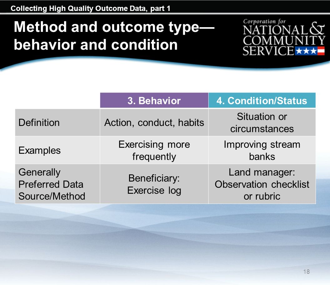 Collecting High Quality Outcome Data, part 1 Method and outcome type behavior and condition 3.