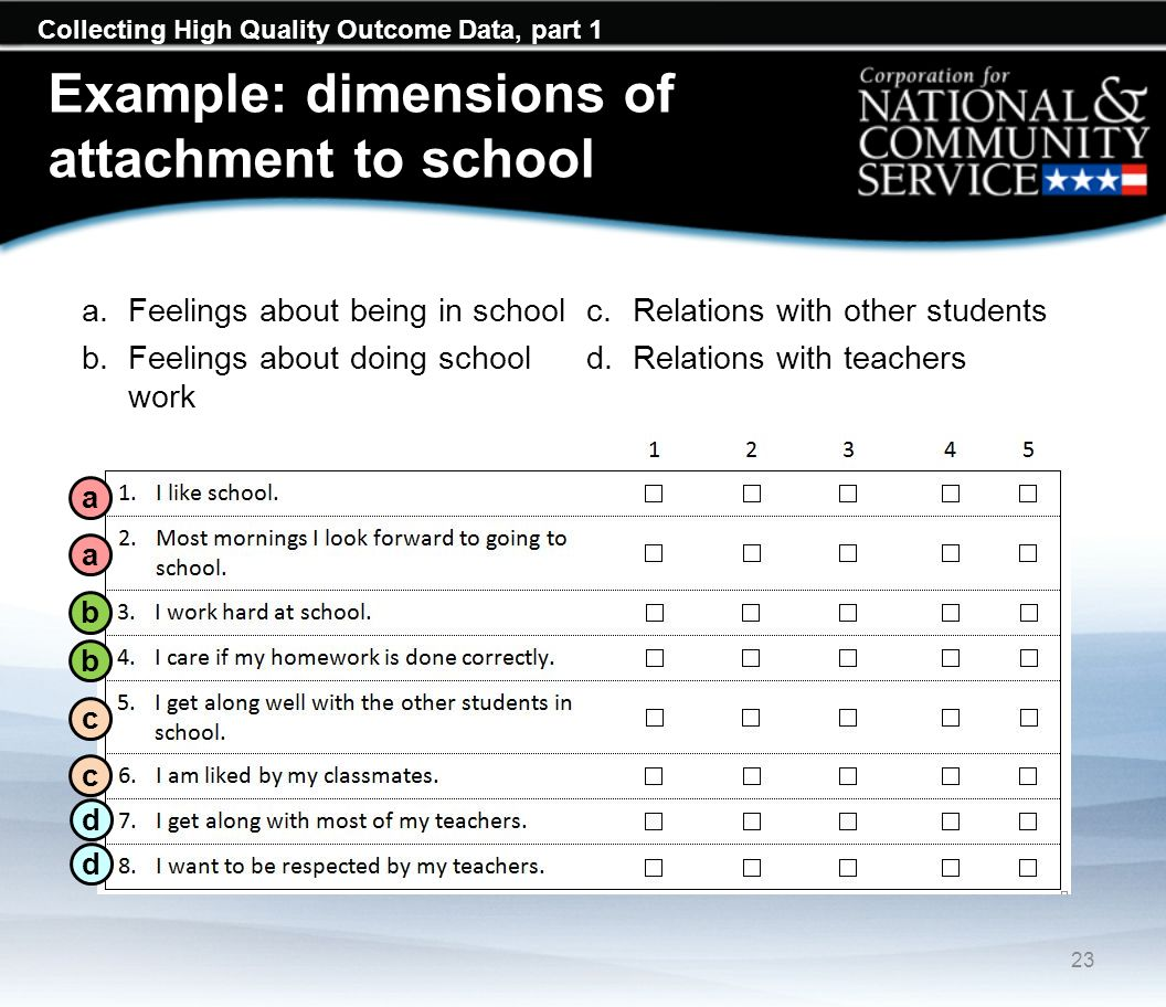 Collecting High Quality Outcome Data, part 1 Example: dimensions of attachment to school a.Feelings about being in school b.Feelings about doing school work c.Relations with other students d.Relations with teachers a a b b c c 23 d d