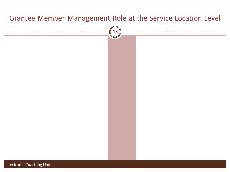 eGrants Coaching Unit Grantee Member Management Role at the Service Location Level 13