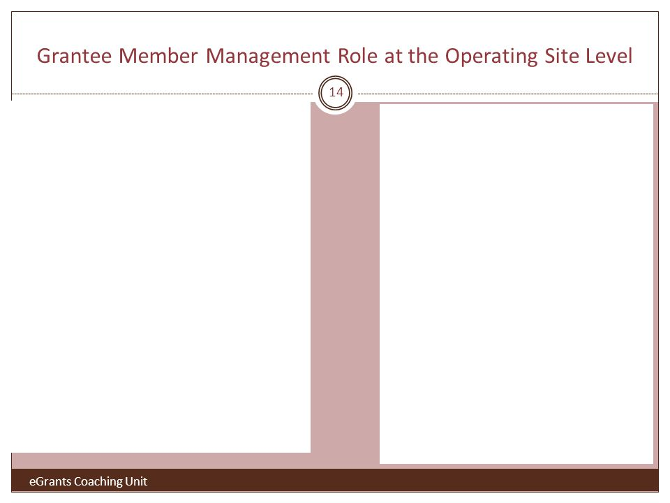 Grantee Member Management Role at the Operating Site Level 14 eGrants Coaching Unit