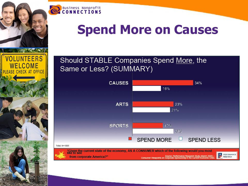 Spend More on Causes