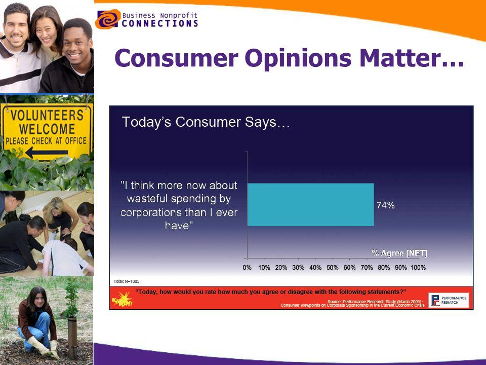 Consumer Opinions Matter…