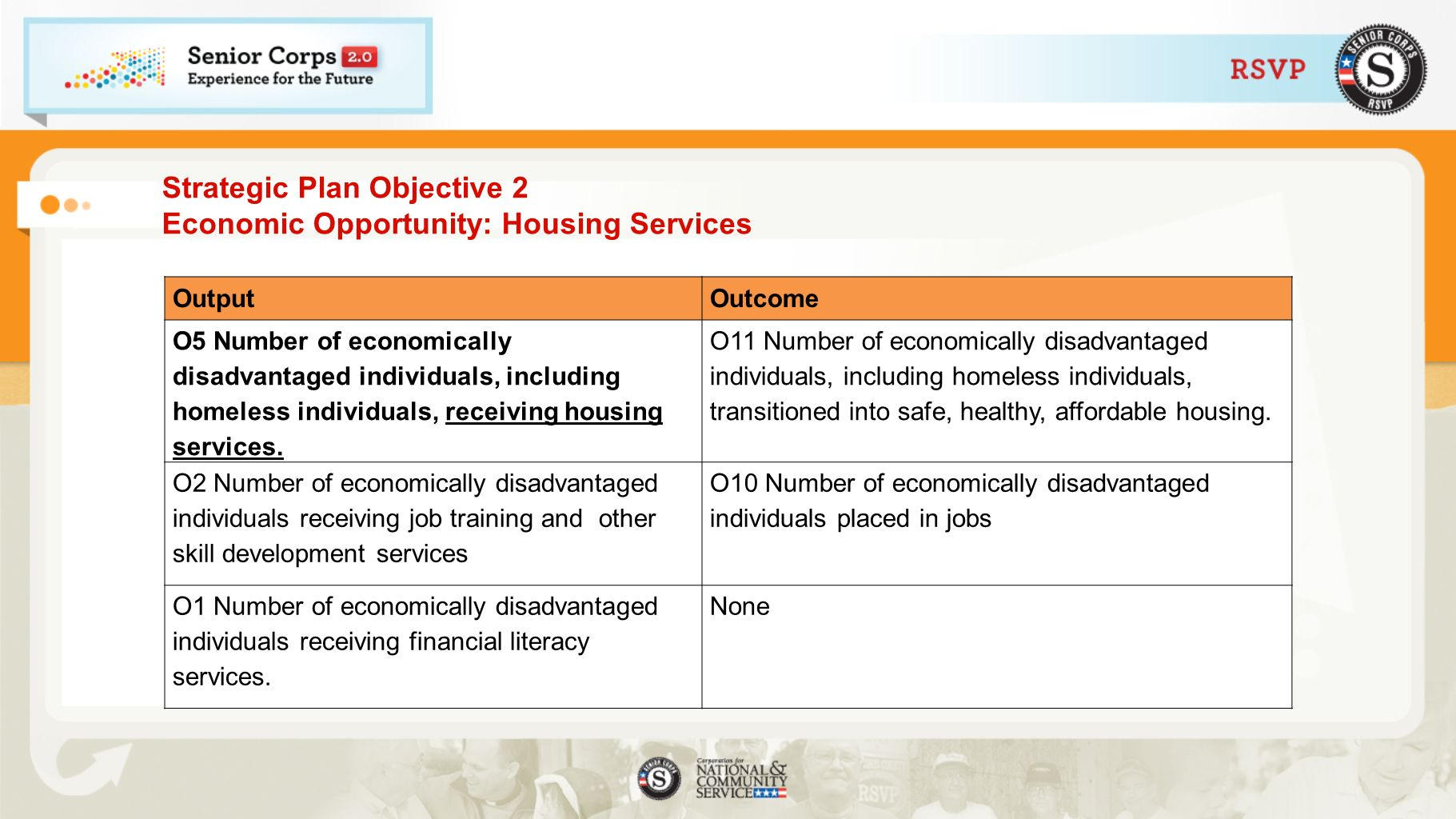 Strategic Plan Objective 2 Economic Opportunity: Housing Services OutputOutcome O5 Number of economically disadvantaged individuals, including homeless individuals, receiving housing services.