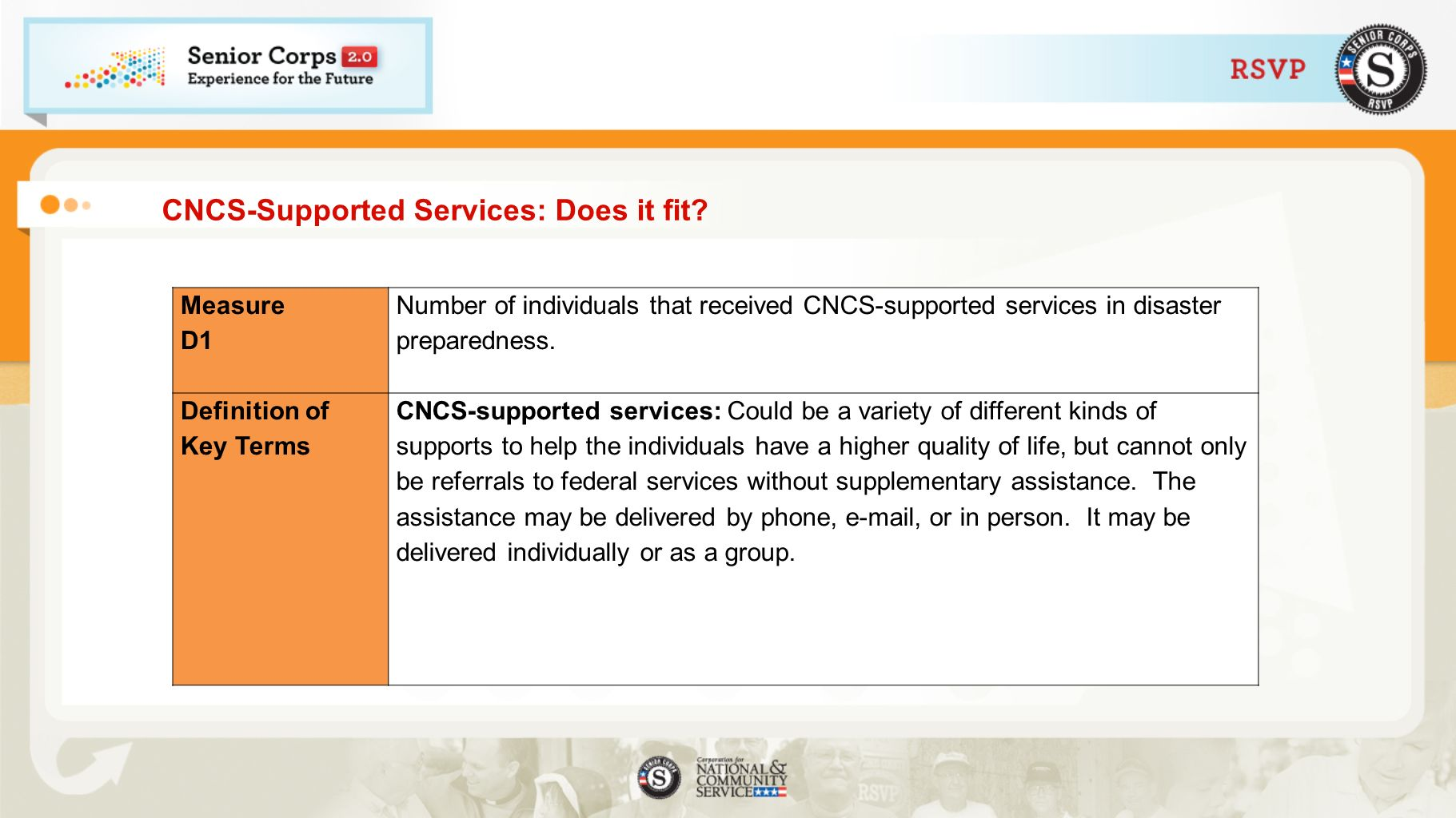 CNCS-Supported Services: Does it fit.