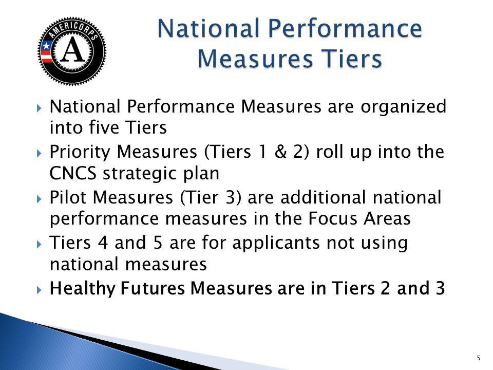 National Performance Measures are organized into five Tiers Priority Measures (Tiers 1 & 2) roll up into the CNCS strategic plan Pilot Measures (Tier 3) are additional national performance measures in the Focus Areas Tiers 4 and 5 are for applicants not using national measures Healthy Futures Measures are in Tiers 2 and 3 5
