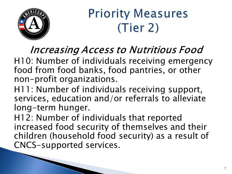 Increasing Access to Nutritious Food H10: Number of individuals receiving emergency food from food banks, food pantries, or other non-profit organizations.