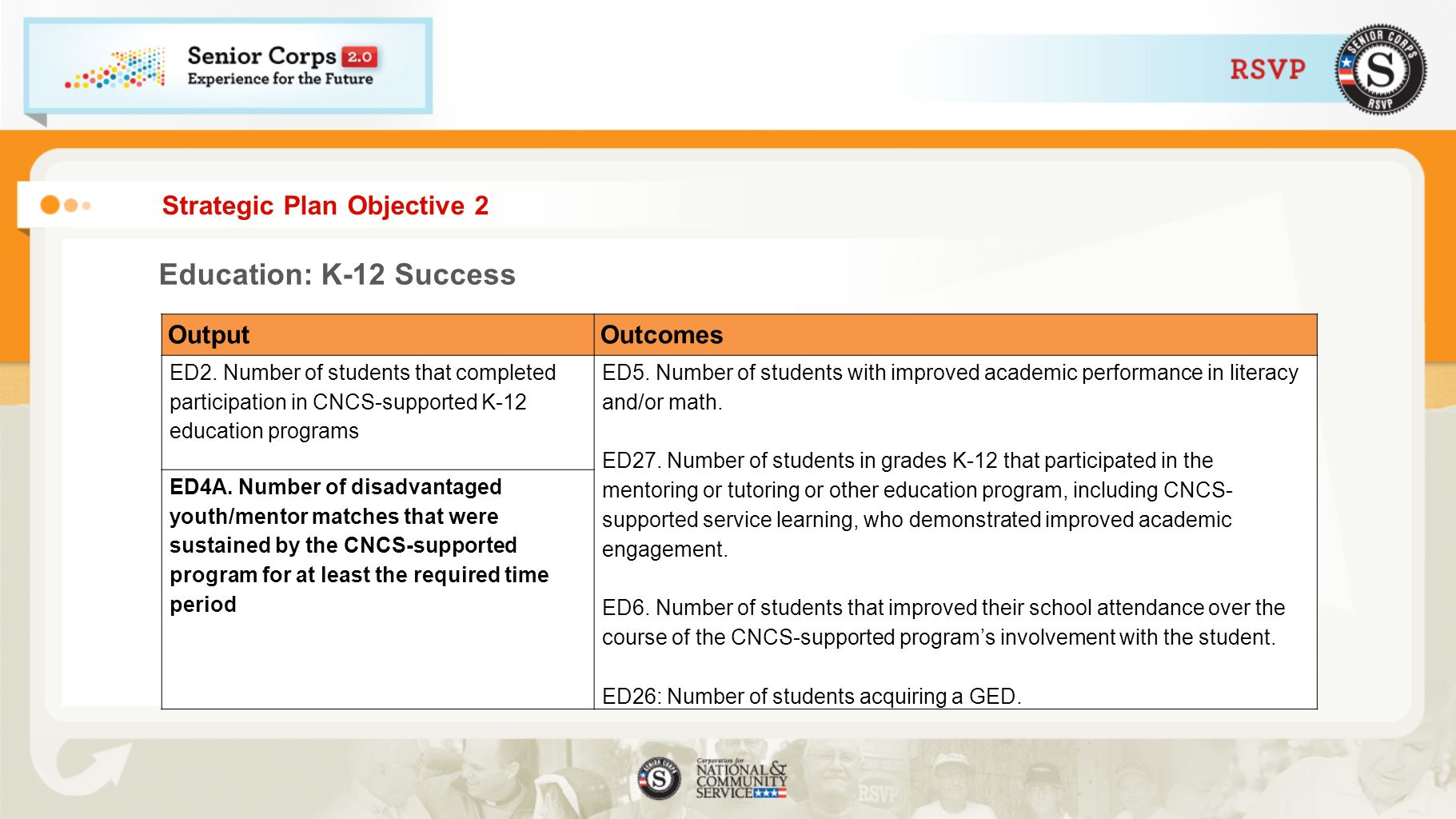 Strategic Plan Objective 2 Education: K-12 Success OutputOutcomes ED2. Number of students that completed participation in CNCS-supported K-12 educatio
