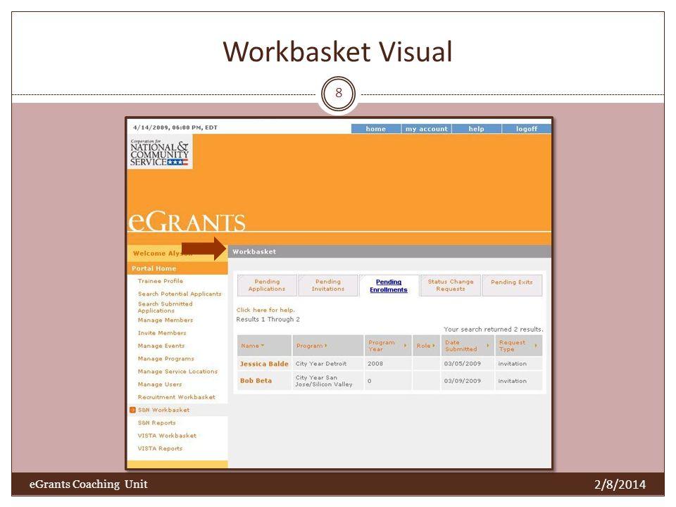 Workbasket Visual 2/8/2014 eGrants Coaching Unit 8