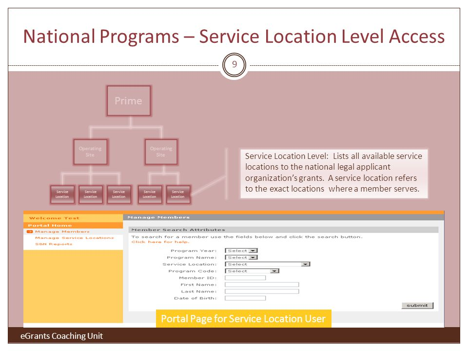 National Programs – Service Location Level Access Prime Operating Site Service Location Portal Page for Service Location User Service Location Level: Lists all available service locations to the national legal applicant organizations grants.