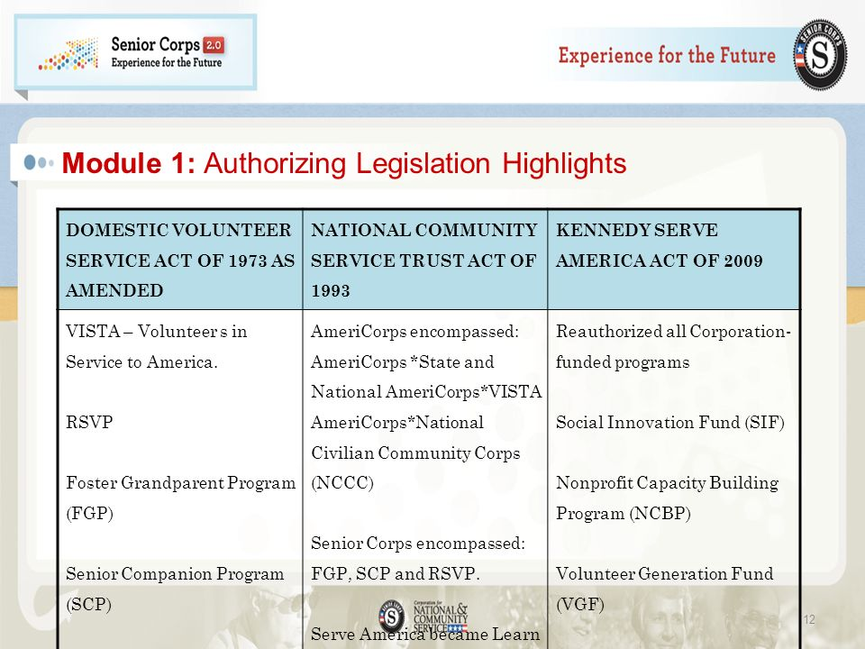 Module 1: Authorizing Legislation Highlights DOMESTIC VOLUNTEER SERVICE ACT OF 1973 AS AMENDED NATIONAL COMMUNITY SERVICE TRUST ACT OF 1993 KENNEDY SERVE AMERICA ACT OF 2009 VISTA – Volunteer s in Service to America.