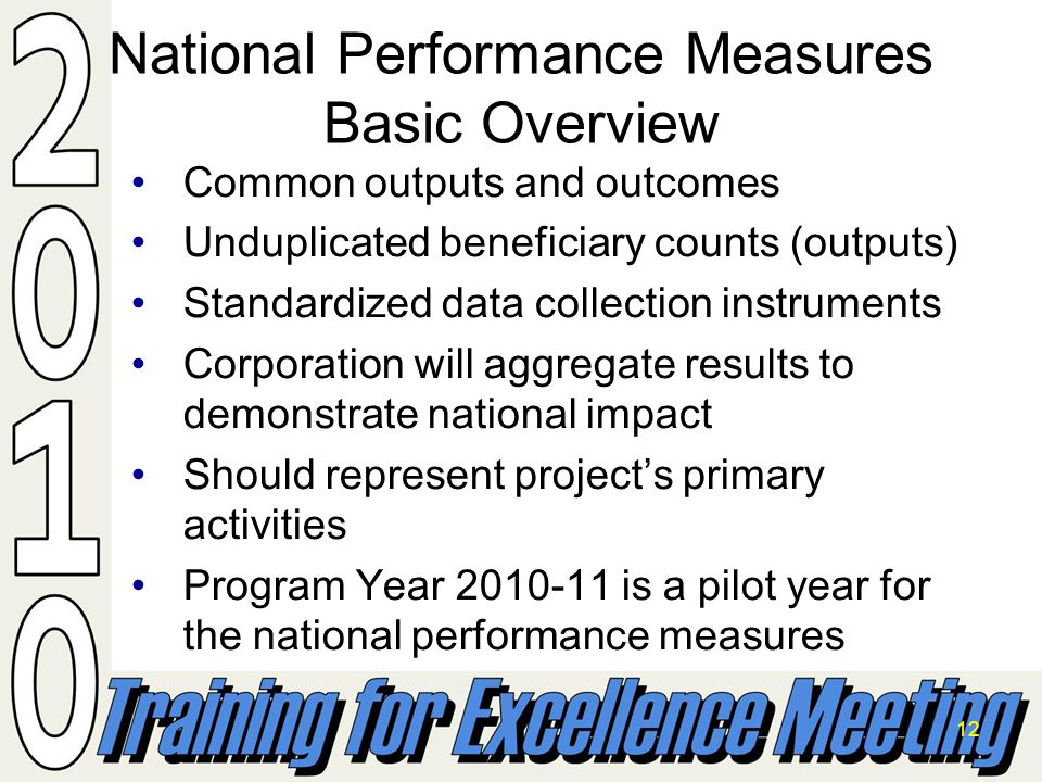 12 National Performance Measures Basic Overview Common outputs and outcomesCommon outputs and outcomes Unduplicated beneficiary counts (outputs)Unduplicated beneficiary counts (outputs) Standardized data collection instrumentsStandardized data collection instruments Corporation will aggregate results to demonstrate national impactCorporation will aggregate results to demonstrate national impact Should represent projects primary activitiesShould represent projects primary activities Program Year 2010-11 is a pilot year for the national performance measuresProgram Year 2010-11 is a pilot year for the national performance measures