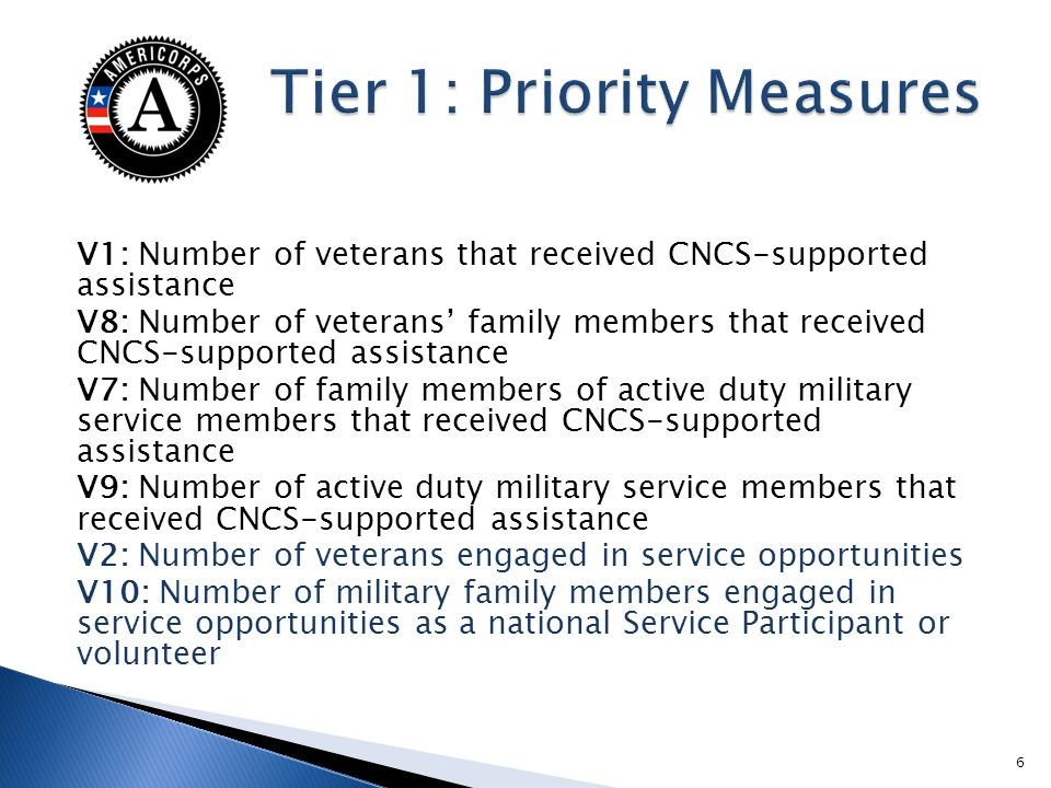V1: Number of veterans that received CNCS-supported assistance V8: Number of veterans family members that received CNCS-supported assistance V7: Number of family members of active duty military service members that received CNCS-supported assistance V9: Number of active duty military service members that received CNCS-supported assistance V2: Number of veterans engaged in service opportunities V10: Number of military family members engaged in service opportunities as a national Service Participant or volunteer 6