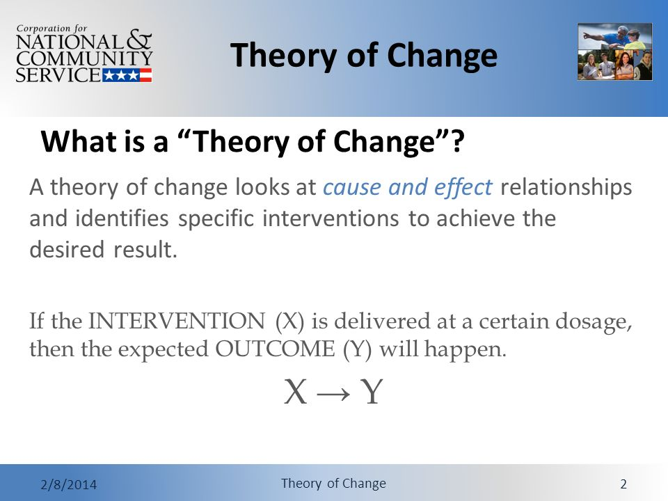 Theory of Change 2/8/2014 Theory of Change 2 What is a Theory of Change.