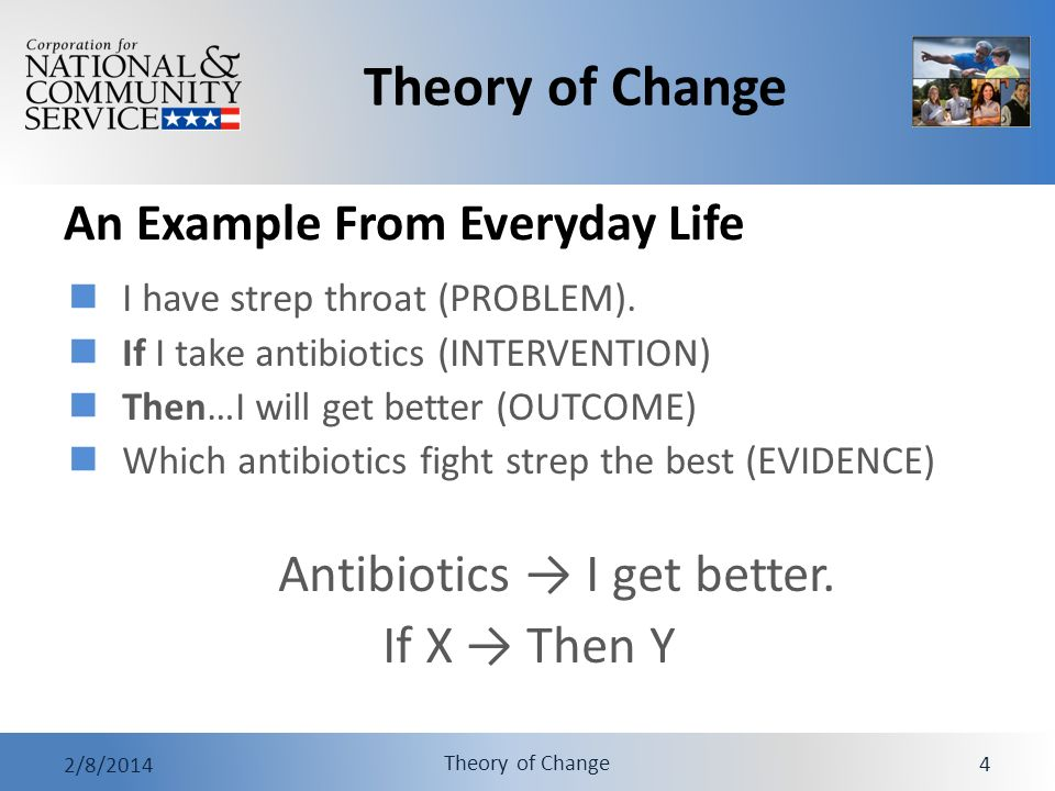 Theory of Change 2/8/2014 Theory of Change 5 Is This Always True.